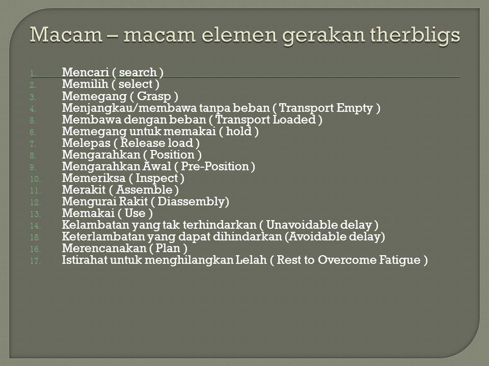 1. Mencari ( search ) 2. Memilih ( select ) 3. Memegang ( Grasp ) 4. Menjangkau/membawa tanpa beban ( Transport Empty ) 5. Membawa dengan beban ( Tran