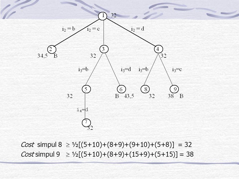 Cost simpul 8  ½[(5+10)+(8+9)+(9+10)+(5+8)] = 32 Cost simpul 9  ½[(5+10)+(8+9)+(15+9)+(5+15)] = 38