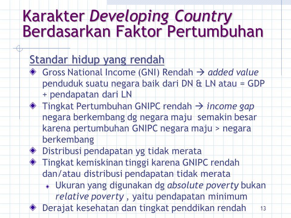 13 Karakter Developing Country Berdasarkan Faktor Pertumbuhan Standar hidup yang rendah Gross National Income (GNI) Rendah  added value penduduk suat