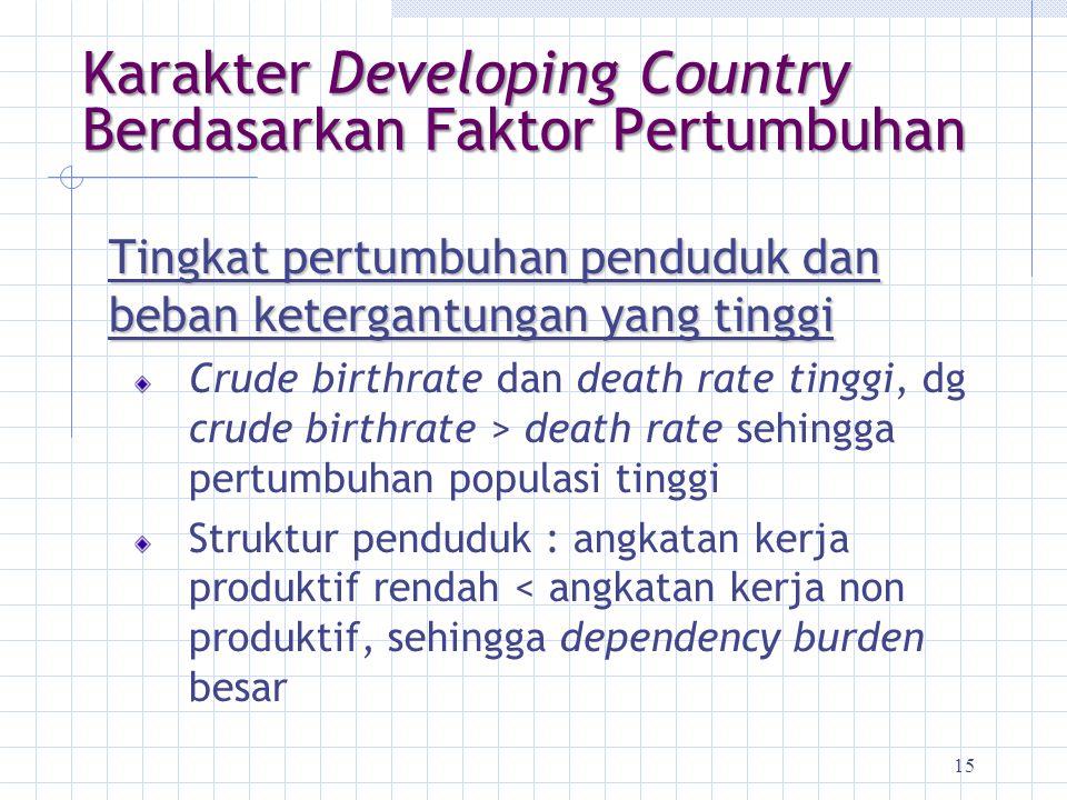 15 Karakter Developing Country Berdasarkan Faktor Pertumbuhan Tingkat pertumbuhan penduduk dan beban ketergantungan yang tinggi Crude birthrate dan de