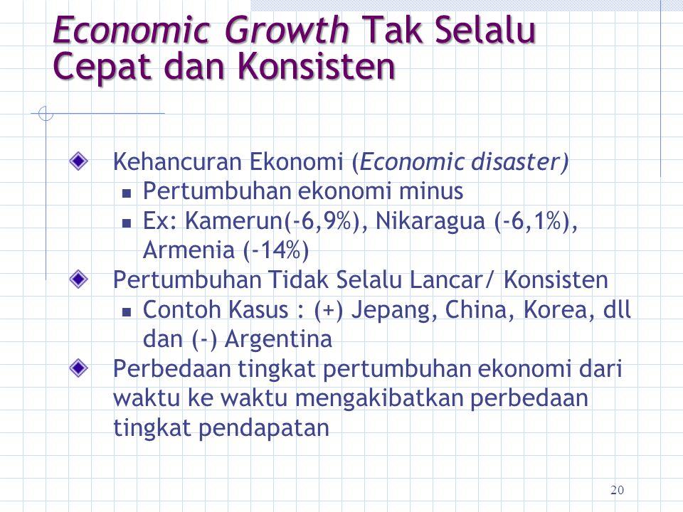 20 Economic Growth Tak Selalu Cepat dan Konsisten Kehancuran Ekonomi (Economic disaster) Pertumbuhan ekonomi minus Ex: Kamerun(-6,9%), Nikaragua (-6,1