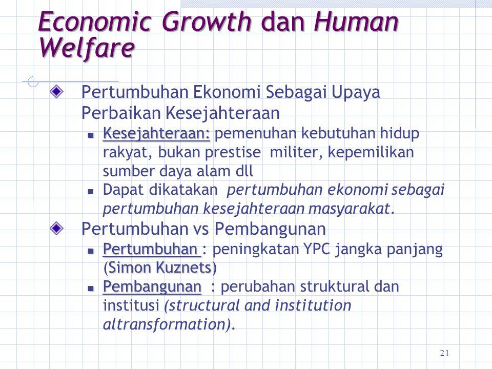 21 Economic Growth dan Human Welfare Pertumbuhan Ekonomi Sebagai Upaya Perbaikan Kesejahteraan Kesejahteraan: Kesejahteraan: pemenuhan kebutuhan hidup