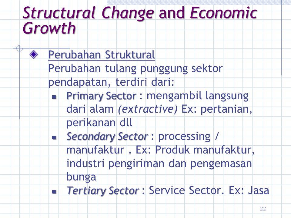 22 Structural Change and Economic Growth Perubahan Struktural Perubahan tulang punggung sektor pendapatan, terdiri dari: Primary Sector Primary Sector