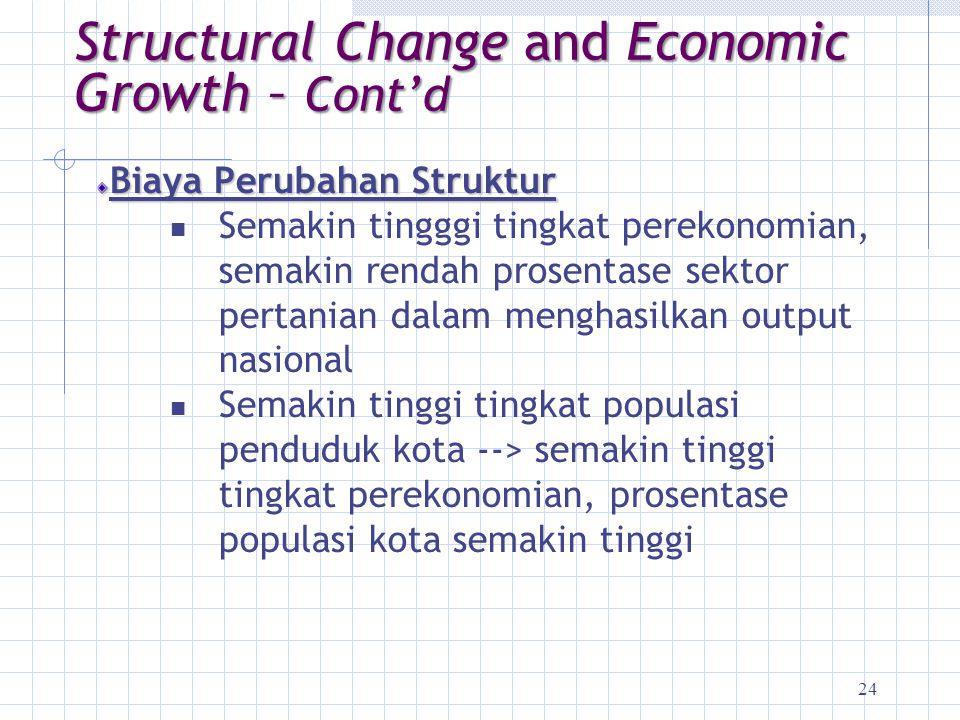 24 Biaya Perubahan Struktur Semakin tingggi tingkat perekonomian, semakin rendah prosentase sektor pertanian dalam menghasilkan output nasional Semaki