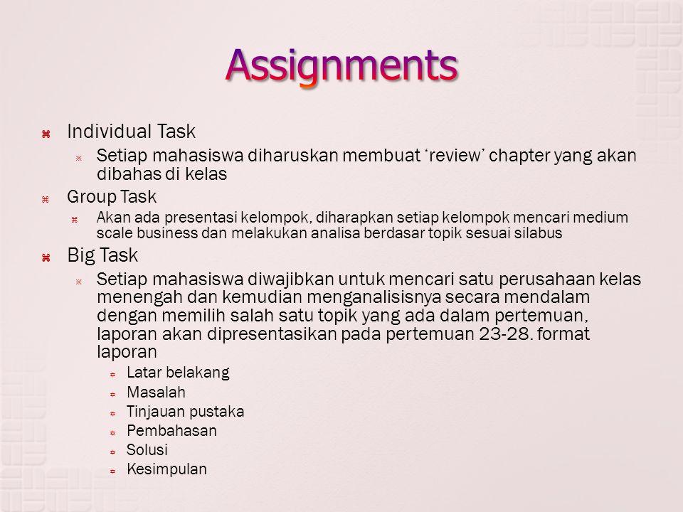  Individual Task  Setiap mahasiswa diharuskan membuat 'review' chapter yang akan dibahas di kelas  Group Task  Akan ada presentasi kelompok, dihar