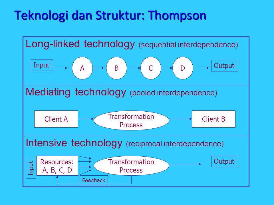 Teknologi dan Struktur: Thompson Intensive technology (reciprocal interdependence) Mediating technology (pooled interdependence) Long-linked technolog