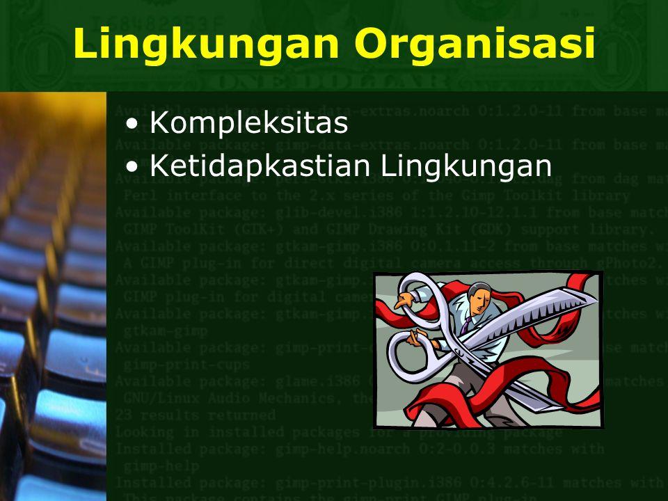 Lingkungan Organisasi Kompleksitas Ketidapkastian Lingkungan