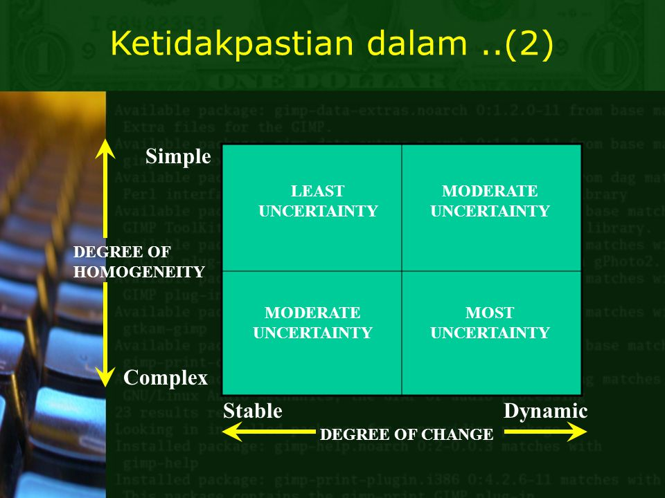 Stable Dynamic DEGREE OF CHANGE DEGREE OF HOMOGENEITY Simple Complex LEAST UNCERTAINTY MODERATE UNCERTAINTY MODERATE UNCERTAINTY MOST UNCERTAINTY Keti