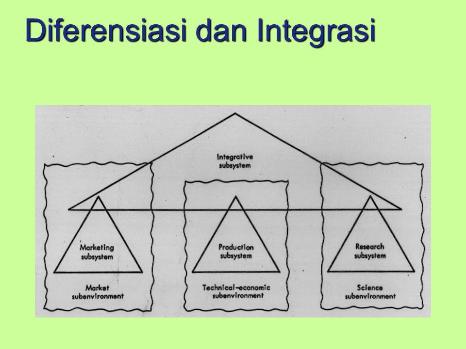 Diferensiasi dan Integrasi