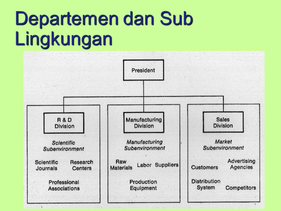 Departemen dan Sub Lingkungan