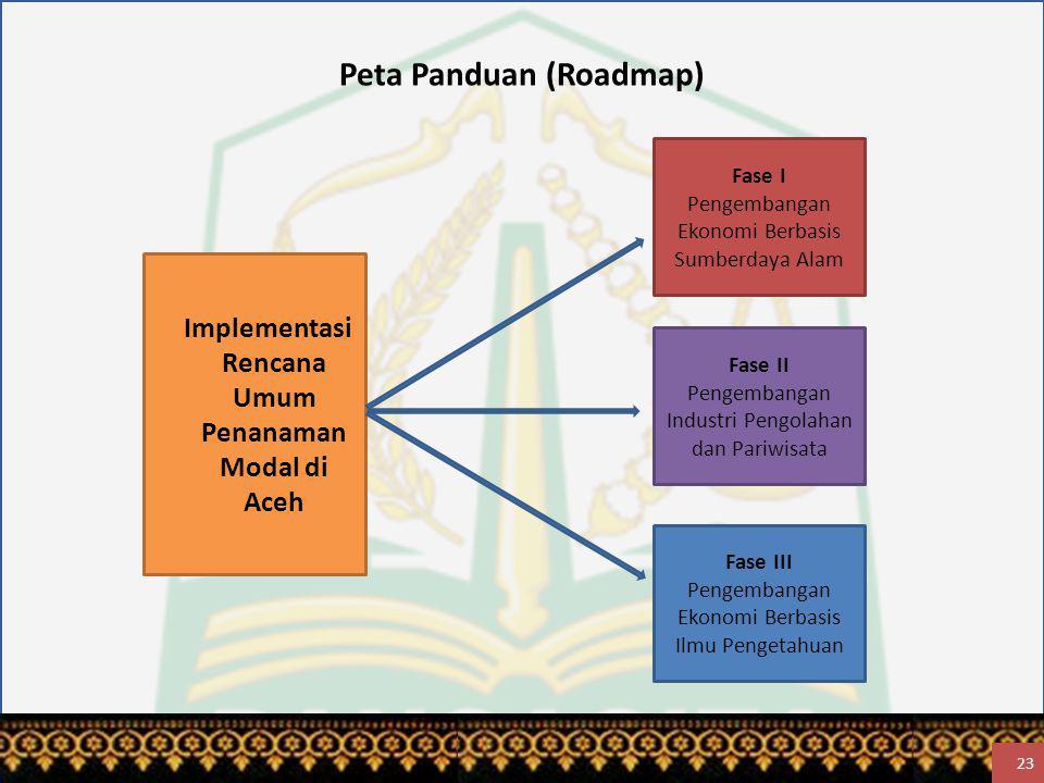 Peta Panduan (Roadmap) Implementasi Rencana Umum Penanaman Modal di Aceh Fase II Pengembangan Industri Pengolahan dan Pariwisata Fase III Pengembangan Ekonomi Berbasis Ilmu Pengetahuan Fase I Pengembangan Ekonomi Berbasis Sumberdaya Alam 23