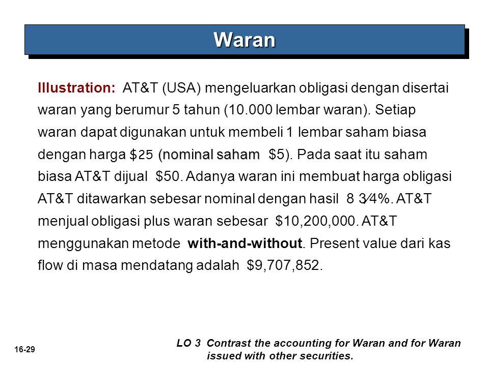 16-29 WaranWaran (nominal saham Illustration: AT&T (USA) mengeluarkan obligasi dengan disertai waran yang berumur 5 tahun (10.000 lembar waran). Setia
