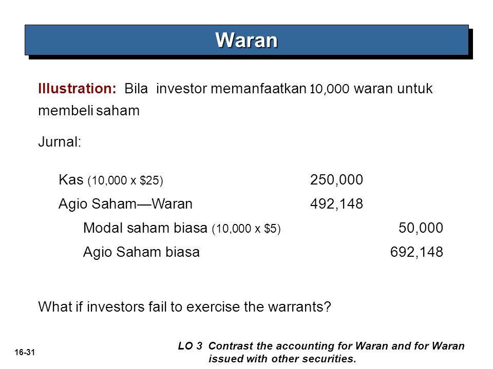 16-31 WaranWaran Illustration: Bila investor memanfaatkan 10,000 waran untuk membeli saham Jurnal: Kas (10,000 x $25) 250,000 Agio Saham—Waran 492,148