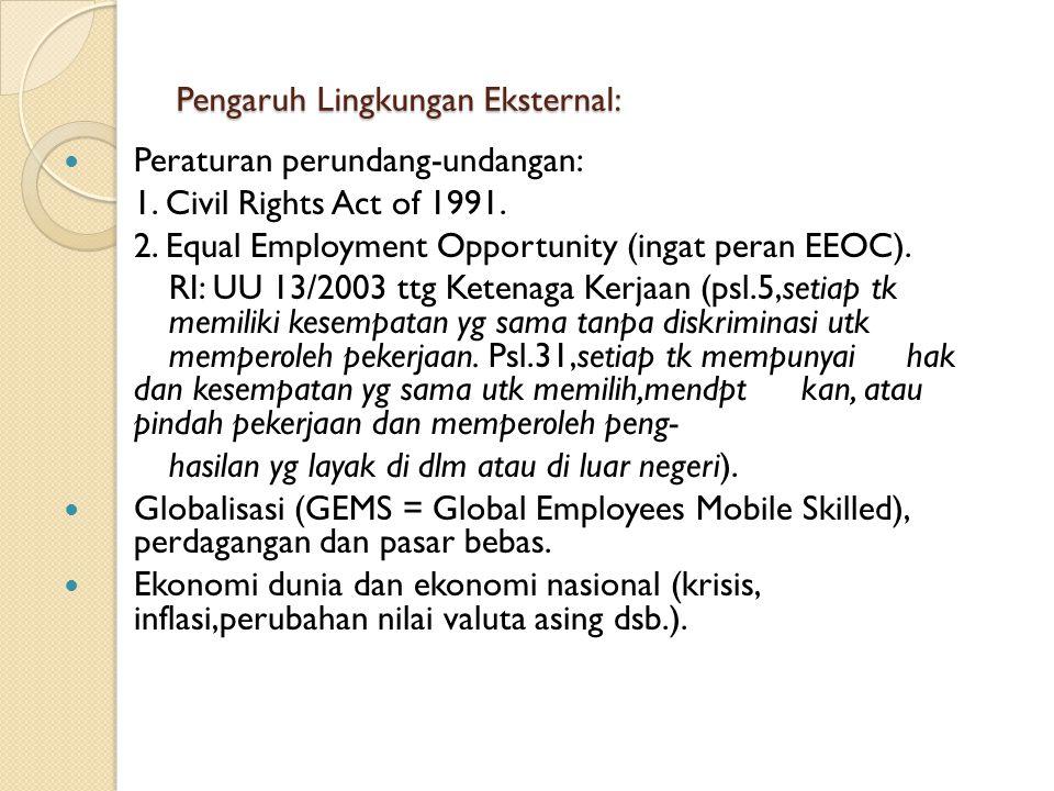 Pengaruh Lingkungan Eksternal: Peraturan perundang-undangan: 1. Civil Rights Act of 1991. 2. Equal Employment Opportunity (ingat peran EEOC). RI: UU 1
