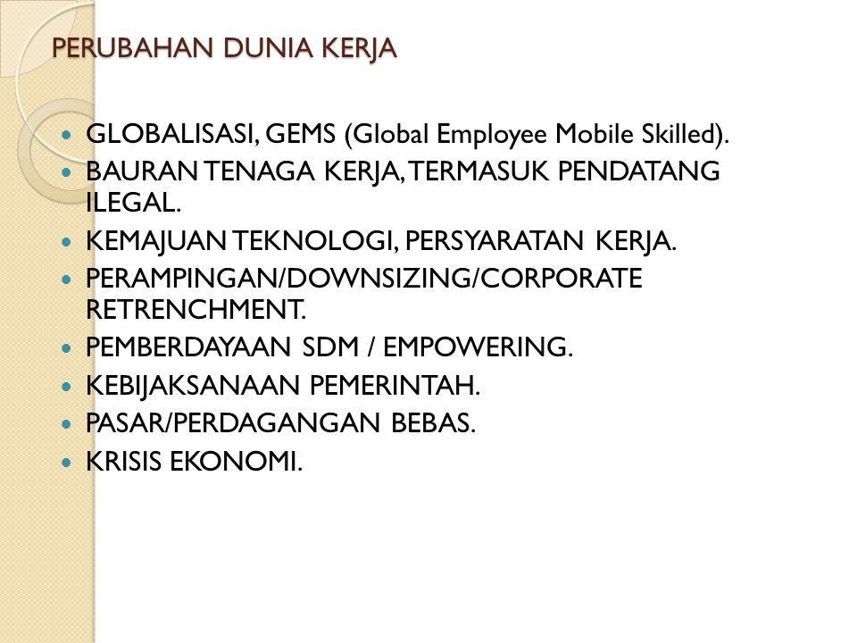 PERUBAHAN DUNIA KERJA GLOBALISASI, GEMS (Global Employee Mobile Skilled). BAURAN TENAGA KERJA, TERMASUK PENDATANG ILEGAL. KEMAJUAN TEKNOLOGI, PERSYARA
