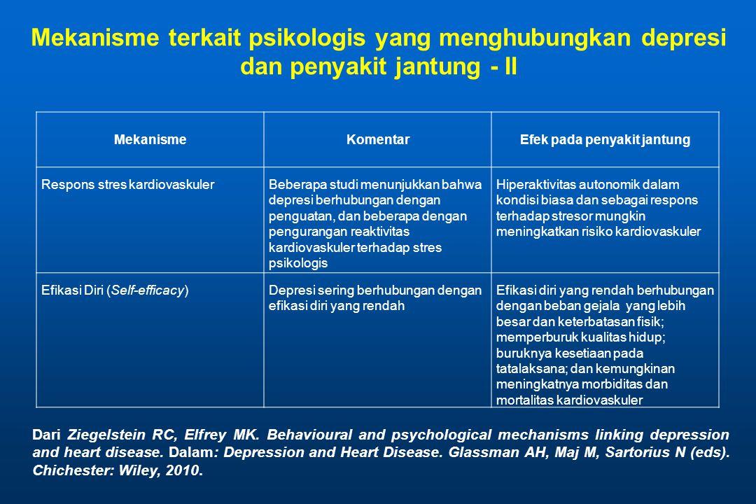 MekanismeKomentarEfek pada penyakit jantung Respons stres kardiovaskulerBeberapa studi menunjukkan bahwa depresi berhubungan dengan penguatan, dan beberapa dengan pengurangan reaktivitas kardiovaskuler terhadap stres psikologis Hiperaktivitas autonomik dalam kondisi biasa dan sebagai respons terhadap stresor mungkin meningkatkan risiko kardiovaskuler Efikasi Diri (Self-efficacy)Depresi sering berhubungan dengan efikasi diri yang rendah Efikasi diri yang rendah berhubungan dengan beban gejala yang lebih besar dan keterbatasan fisik; memperburuk kualitas hidup; buruknya kesetiaan pada tatalaksana; dan kemungkinan meningkatnya morbiditas dan mortalitas kardiovaskuler Dari Ziegelstein RC, Elfrey MK.