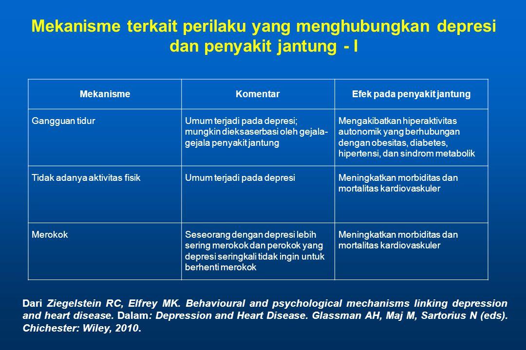 Mekanisme terkait perilaku yang menghubungkan depresi dan penyakit jantung - I MekanismeKomentarEfek pada penyakit jantung Gangguan tidurUmum terjadi pada depresi; mungkin dieksaserbasi oleh gejala- gejala penyakit jantung Mengakibatkan hiperaktivitas autonomik yang berhubungan dengan obesitas, diabetes, hipertensi, dan sindrom metabolik Tidak adanya aktivitas fisikUmum terjadi pada depresiMeningkatkan morbiditas dan mortalitas kardiovaskuler MerokokSeseorang dengan depresi lebih sering merokok dan perokok yang depresi seringkali tidak ingin untuk berhenti merokok Meningkatkan morbiditas dan mortalitas kardiovaskuler Dari Ziegelstein RC, Elfrey MK.