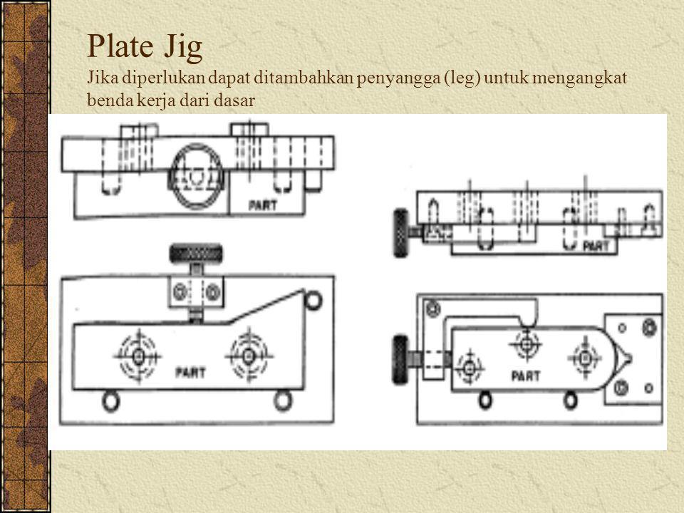 Plate Jig Jika diperlukan dapat ditambahkan penyangga (leg) untuk mengangkat benda kerja dari dasar