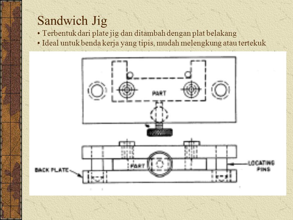 Sandwich Jig Terbentuk dari plate jig dan ditambah dengan plat belakang Ideal untuk benda kerja yang tipis, mudah melengkung atau tertekuk