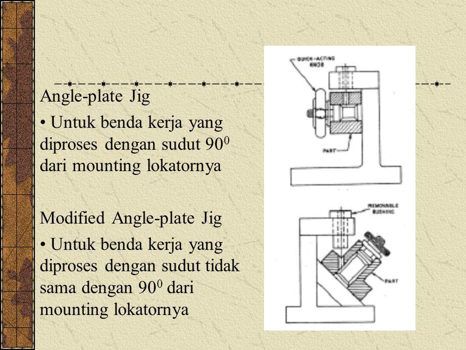 Angle-plate Jig Untuk benda kerja yang diproses dengan sudut 90 0 dari mounting lokatornya Modified Angle-plate Jig Untuk benda kerja yang diproses de