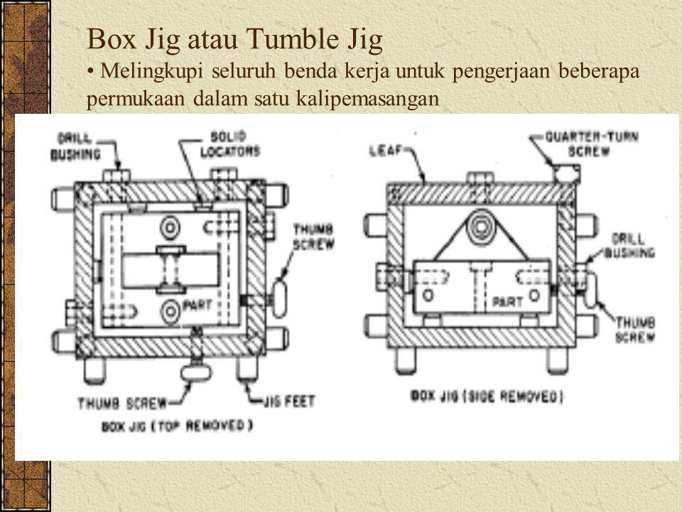 Box Jig atau Tumble Jig Melingkupi seluruh benda kerja untuk pengerjaan beberapa permukaan dalam satu kalipemasangan