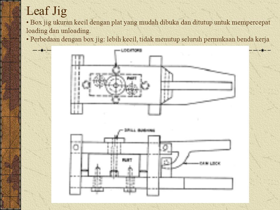 Leaf Jig Box jig ukuran kecil dengan plat yang mudah dibuka dan ditutup untuk mempercepat loading dan unloading. Perbedaan dengan box jig: lebih kecil