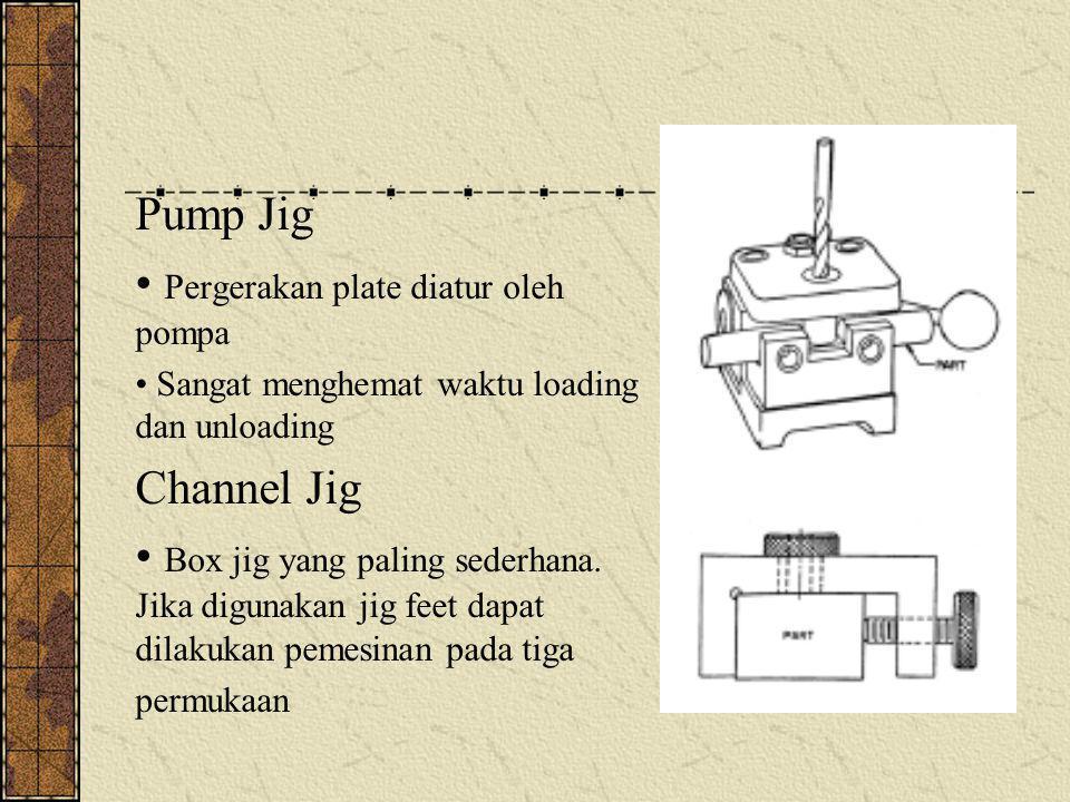 Pump Jig Pergerakan plate diatur oleh pompa Sangat menghemat waktu loading dan unloading Channel Jig Box jig yang paling sederhana. Jika digunakan jig