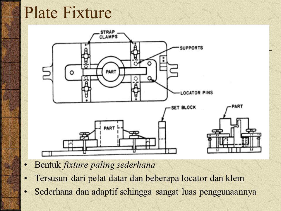 Plate Fixture Bentuk fixture paling sederhana Tersusun dari pelat datar dan beberapa locator dan klem Sederhana dan adaptif sehingga sangat luas pengg