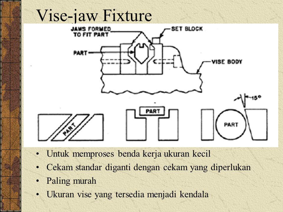 Vise-jaw Fixture Untuk memproses benda kerja ukuran kecil Cekam standar diganti dengan cekam yang diperlukan Paling murah Ukuran vise yang tersedia me