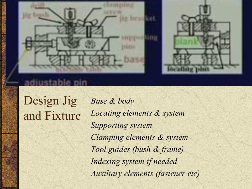 Design Jig and Fixture Base & body Locating elements & system Supporting system Clamping elements & system Tool guides (bush & frame) Indexing system