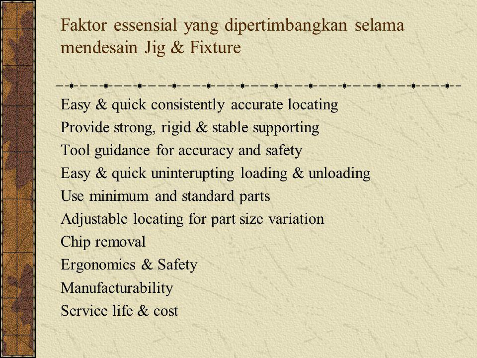Faktor essensial yang dipertimbangkan selama mendesain Jig & Fixture Easy & quick consistently accurate locating Provide strong, rigid & stable suppor