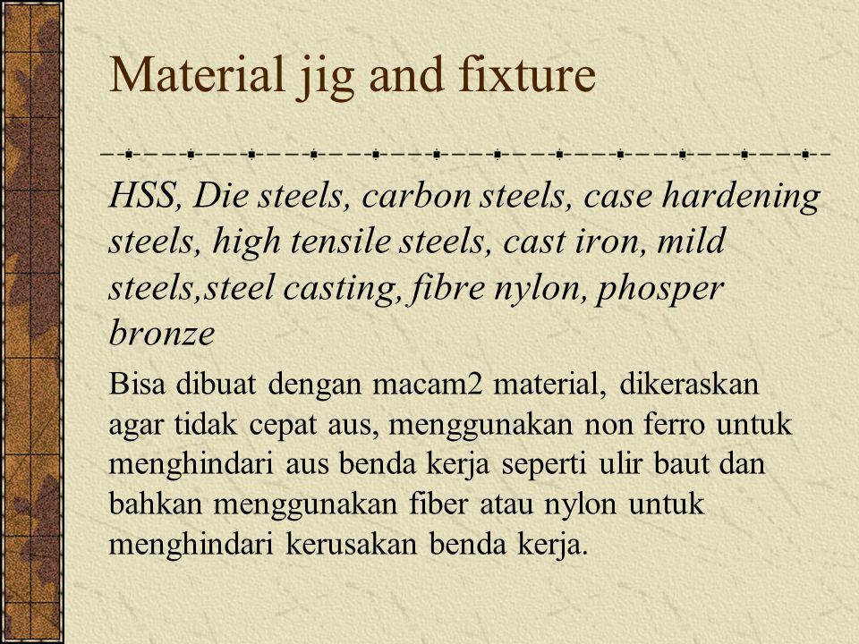 Leaf Jig Box jig ukuran kecil dengan plat yang mudah dibuka dan ditutup untuk mempercepat loading dan unloading.
