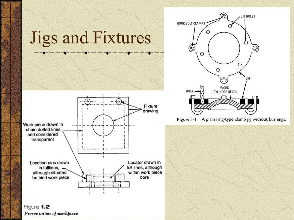 Indexing Fixture Untuk benda kerja yang harus dikerjakan dengan jarak (linier/ angular) antar pemesinan yang sangat presisi