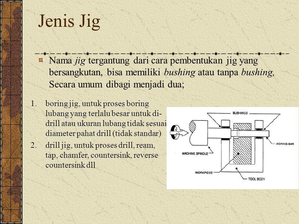 Drill Jig Drill jig dibagi dua: 1.Jig terbuka, pengerjaan hanya pada satu sisi benda kerja 2.Jig tertutup, pengerjaan lebih dari satu permukaanbenda kerja
