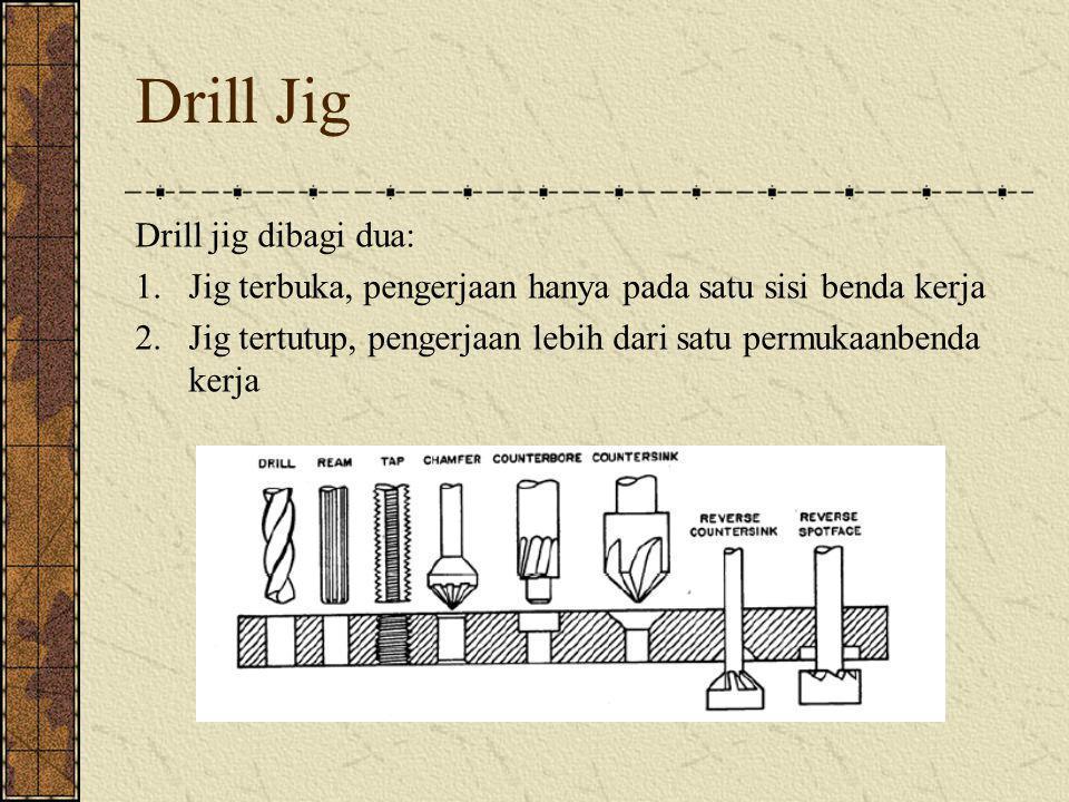 Drill Jig Drill jig dibagi dua: 1.Jig terbuka, pengerjaan hanya pada satu sisi benda kerja 2.Jig tertutup, pengerjaan lebih dari satu permukaanbenda k