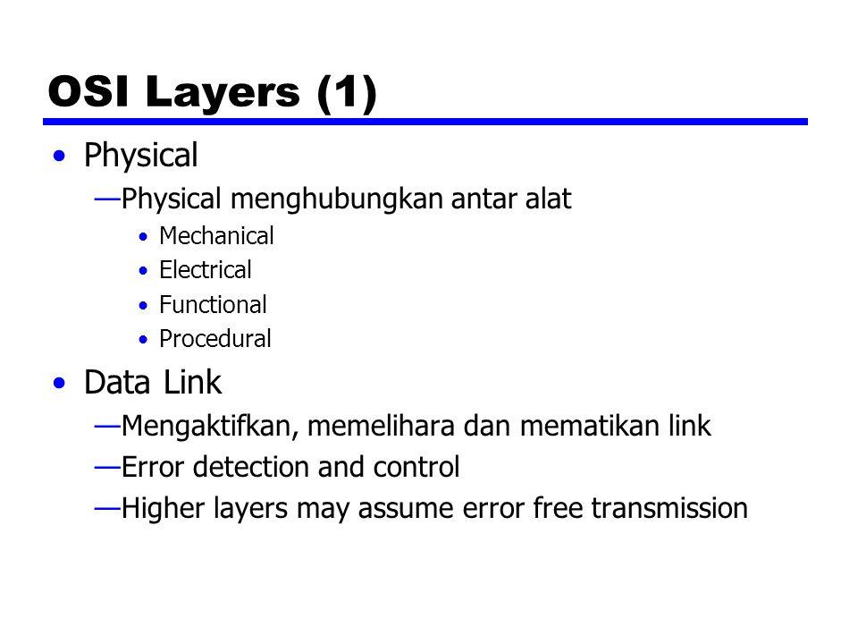 OSI Layers (2) Network —Transport dari informasi —Layer tertinggi tidak memerlukan untuk mengetahui tentang teknologi layer di bawahnya —Tidak diperlukan pada direct links Transport —Pertukaran data antar akhir sistem —Bebas error —In sequence —Tidak ada losses —No duplicates —Quality of service