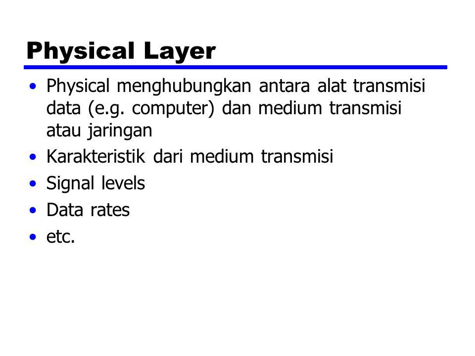 Physical Layer Physical menghubungkan antara alat transmisi data (e.g. computer) dan medium transmisi atau jaringan Karakteristik dari medium transmis
