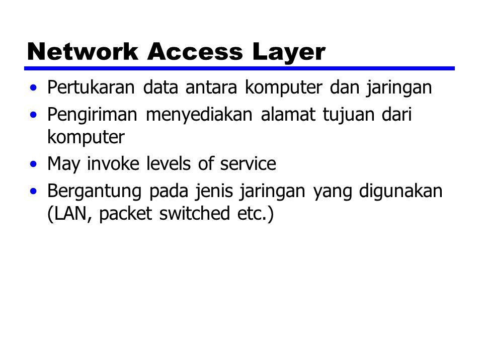 Transport Layer Pertukaran data lebih nyata Tidak terikat pada jaringan yang sedang digunakan Tidak terikat pada aplikasi