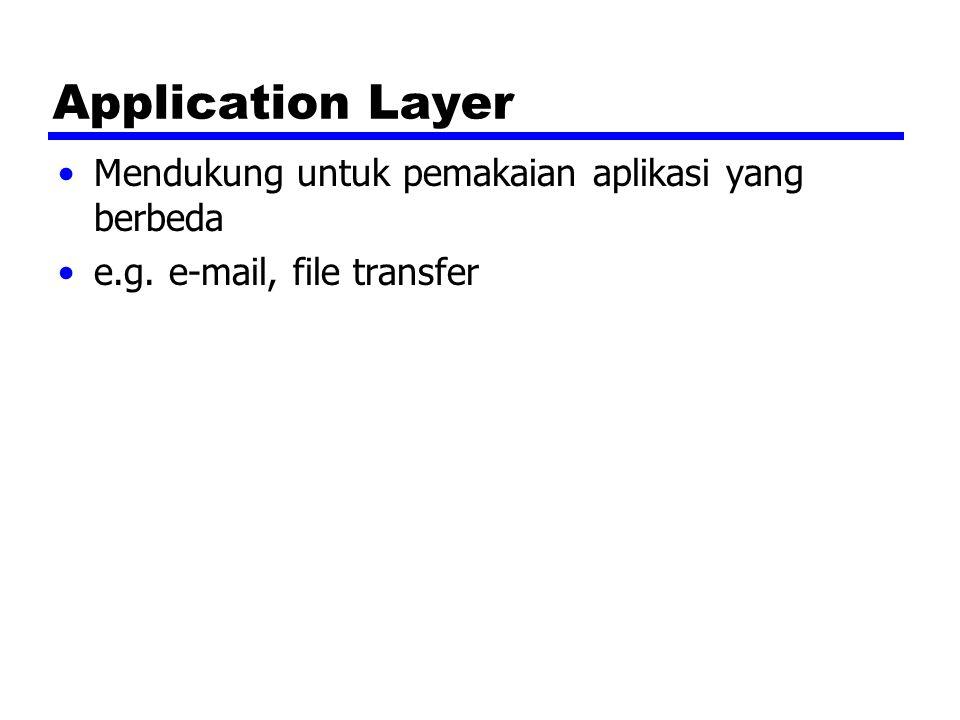 Application Layer Mendukung untuk pemakaian aplikasi yang berbeda e.g. e-mail, file transfer