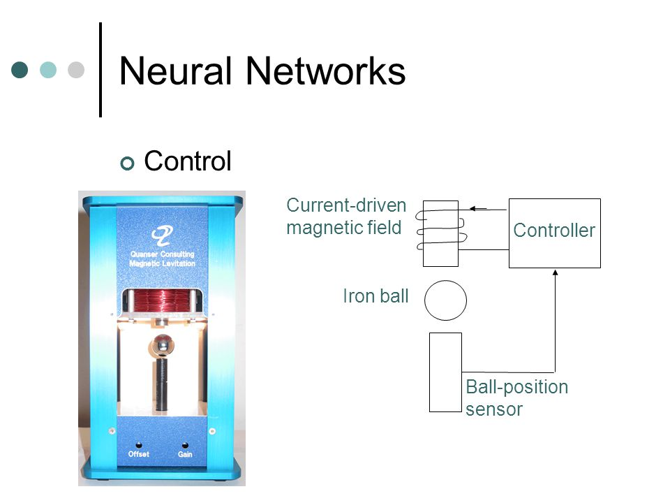 Neural Networks Control Ball-position sensor Controller Current-driven magnetic field Iron ball