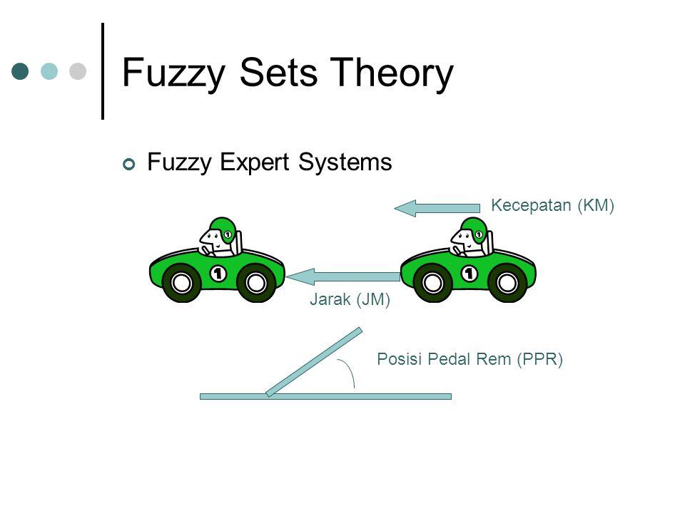 Fuzzy Sets Theory Fuzzy Expert Systems Kecepatan (KM) Jarak (JM) Posisi Pedal Rem (PPR)
