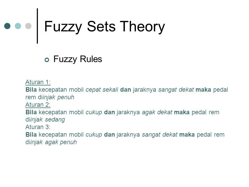 Fuzzy Sets Theory Fuzzy Rules Aturan 1: Bila kecepatan mobil cepat sekali dan jaraknya sangat dekat maka pedal rem diinjak penuh Aturan 2: Bila kecepatan mobil cukup dan jaraknya agak dekat maka pedal rem diinjak sedang Aturan 3: Bila kecepatan mobil cukup dan jaraknya sangat dekat maka pedal rem diinjak agak penuh