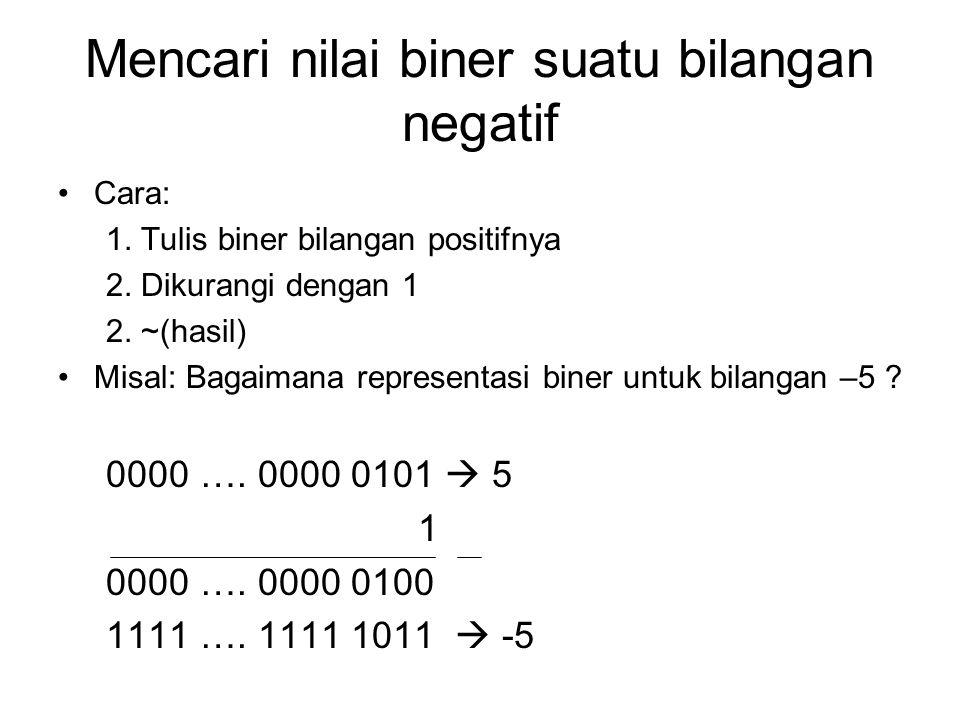 Mencari nilai biner suatu bilangan negatif Cara: 1.