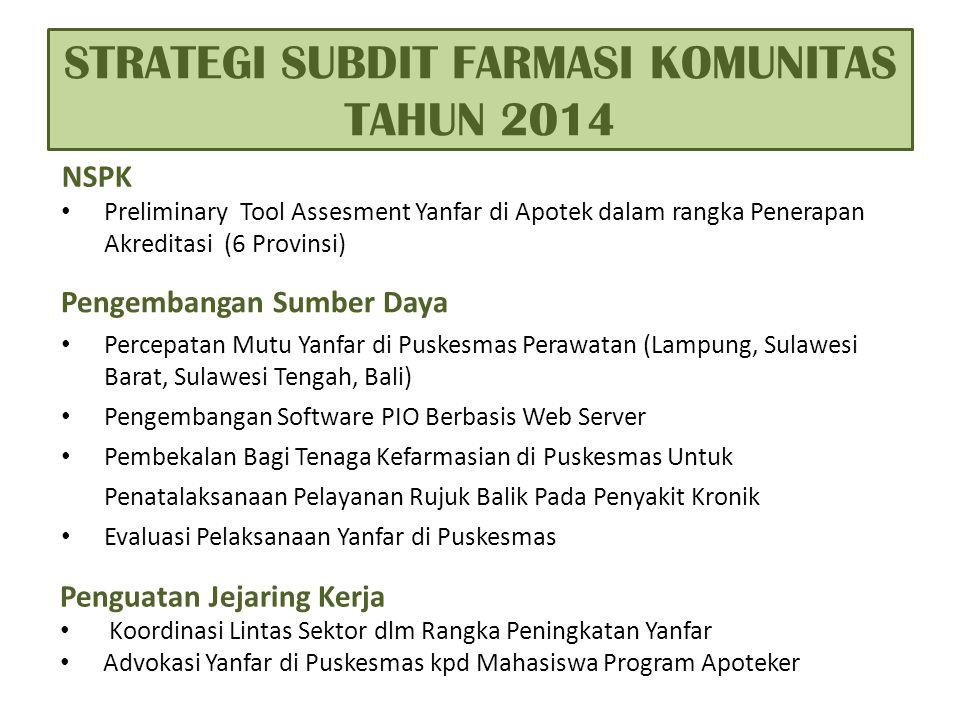 STRATEGI SUBDIT FARMASI KOMUNITAS TAHUN 2014 NSPK Preliminary Tool Assesment Yanfar di Apotek dalam rangka Penerapan Akreditasi (6 Provinsi) Pengemban