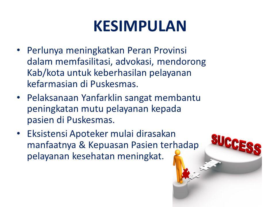 KESIMPULAN Perlunya meningkatkan Peran Provinsi dalam memfasilitasi, advokasi, mendorong Kab/kota untuk keberhasilan pelayanan kefarmasian di Puskesmas.
