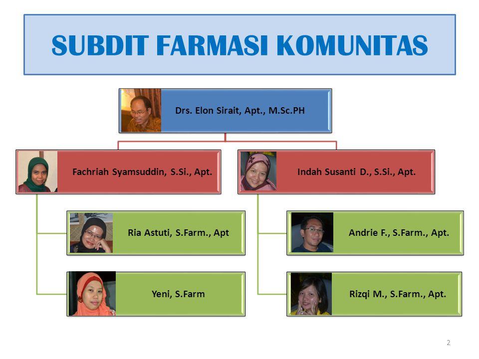 SUBDIT FARMASI KOMUNITAS Drs.Elon Sirait, Apt., M.Sc.PH Fachriah Syamsuddin, S.Si., Apt.