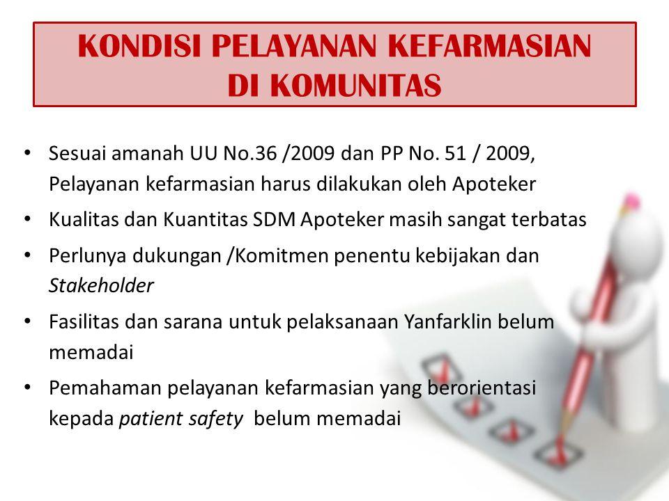 Sesuai amanah UU No.36 /2009 dan PP No. 51 / 2009, Pelayanan kefarmasian harus dilakukan oleh Apoteker Kualitas dan Kuantitas SDM Apoteker masih sanga