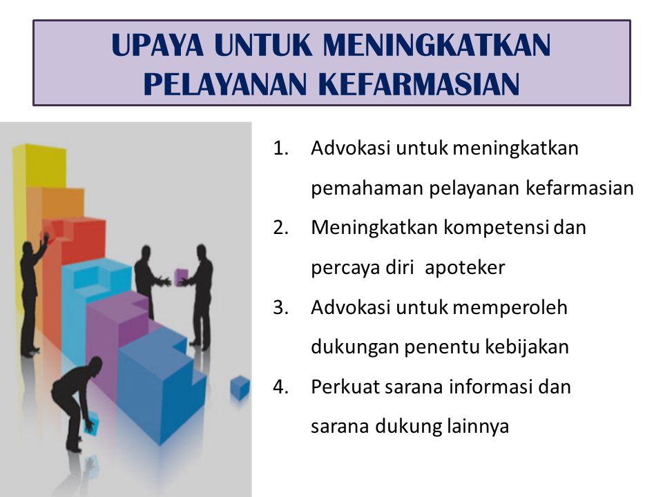 1.Advokasi untuk meningkatkan pemahaman pelayanan kefarmasian 2.Meningkatkan kompetensi dan percaya diri apoteker 3.Advokasi untuk memperoleh dukungan penentu kebijakan 4.Perkuat sarana informasi dan sarana dukung lainnya UPAYA UNTUK MENINGKATKAN PELAYANAN KEFARMASIAN