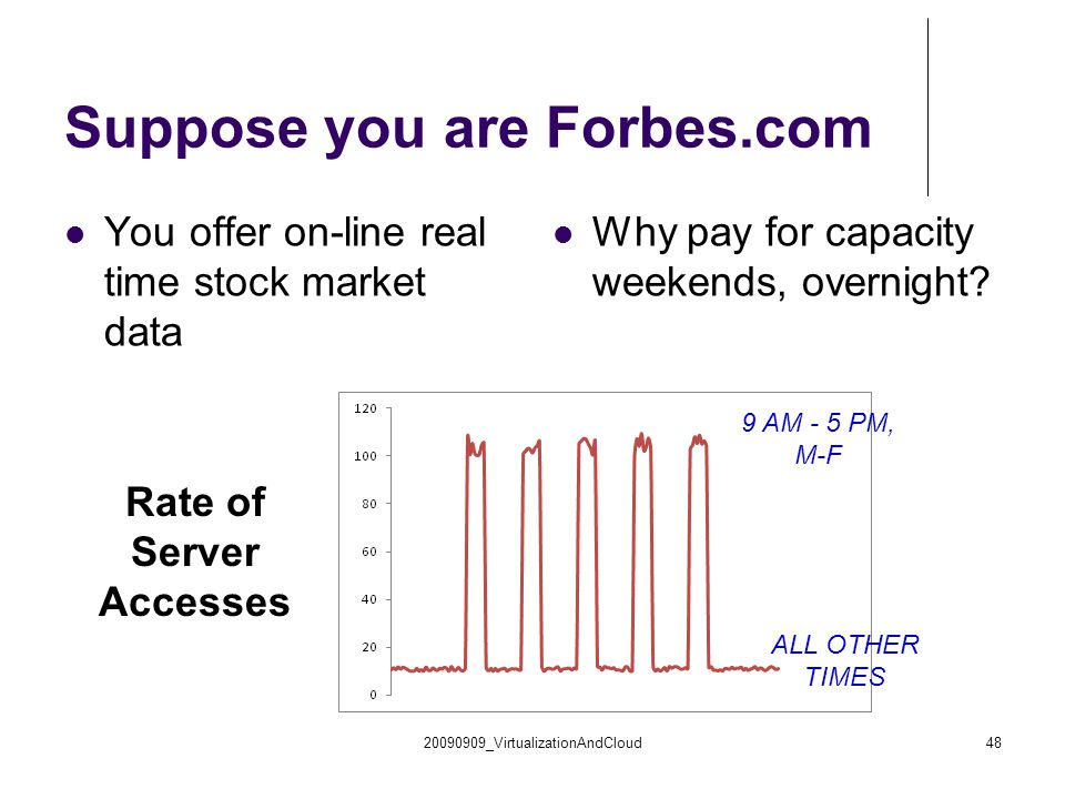Suppose you are Forbes.com You offer on-line real time stock market data Why pay for capacity weekends, overnight? 20090909_VirtualizationAndCloud48 9