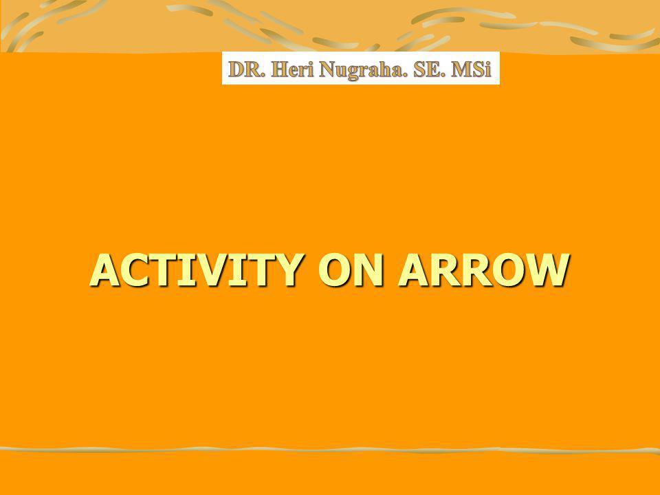 ACTIVITY ON ARROW